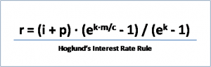 interest-rate-rule