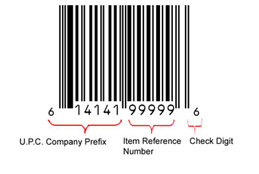 Anatomy of a Barcode