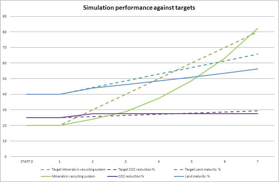 simulation_results